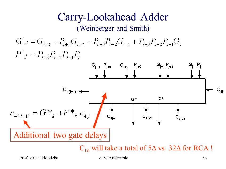 Carry-Lookahead Adder (Weinberger and Smith)