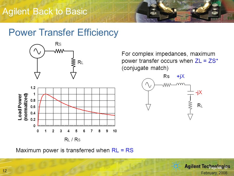 Maximum power is transferred when RL = RS