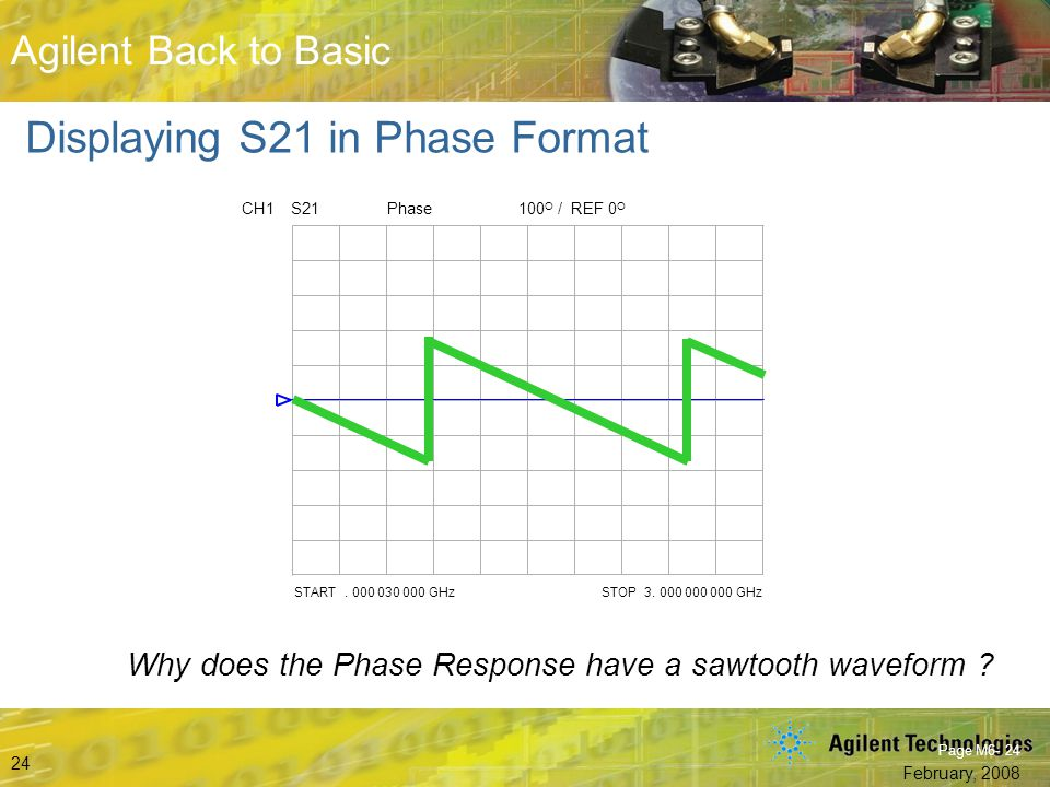 Displaying S21 in Phase Format