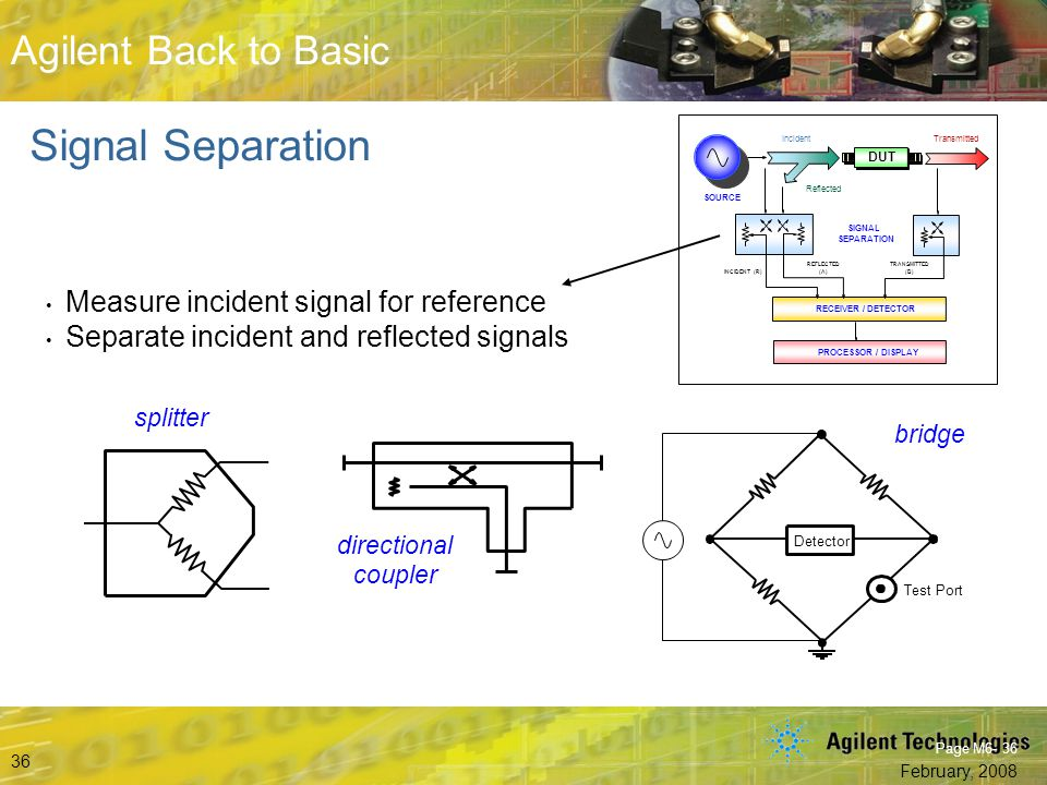 Signal Separation Measure incident signal for reference