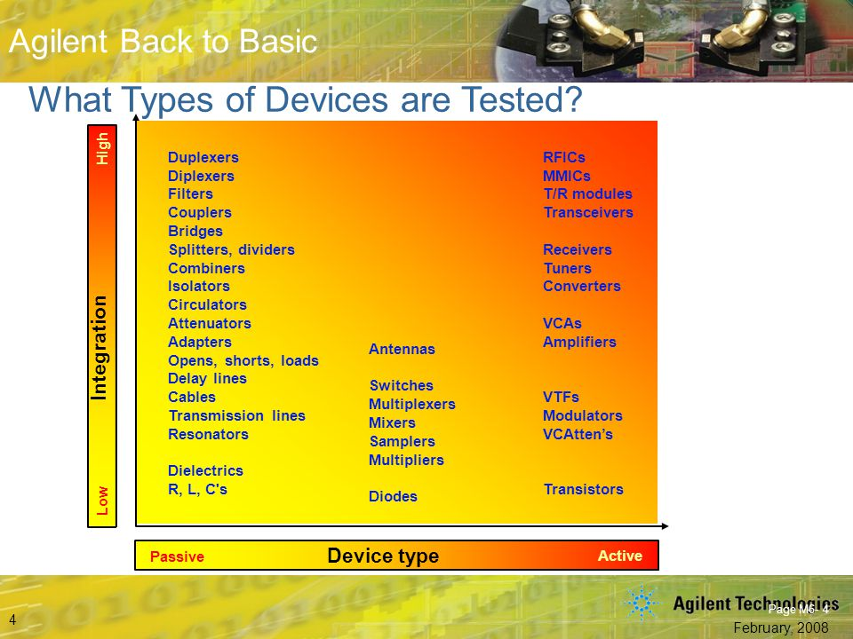 What Types of Devices are Tested