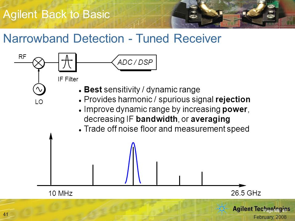 Narrowband Detection - Tuned Receiver