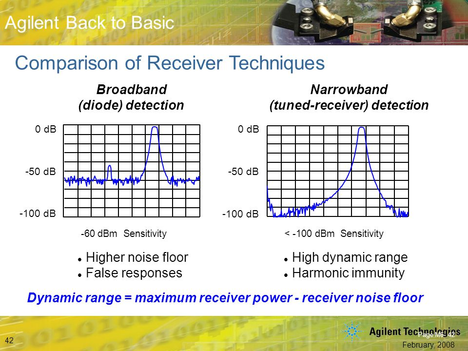 Broadband (diode) detection Narrowband (tuned-receiver) detection