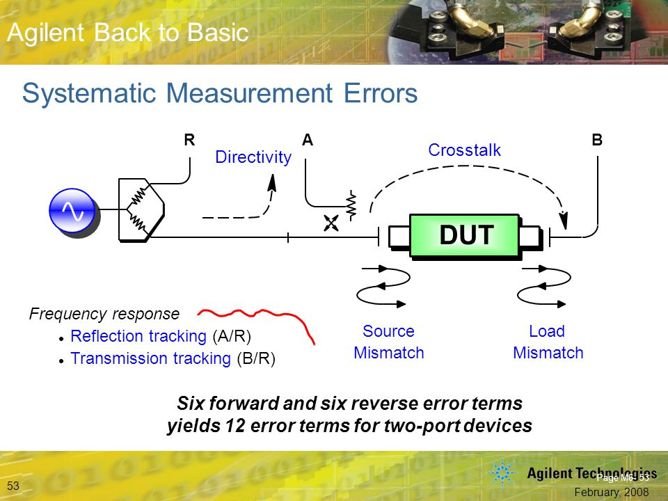 Systematic Measurement Errors