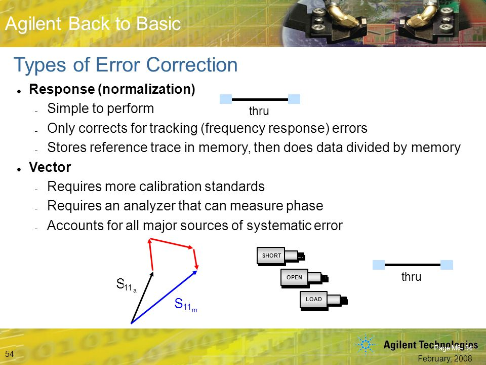 Types of Error Correction