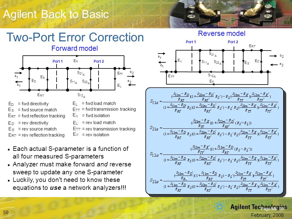 Two-Port Error Correction