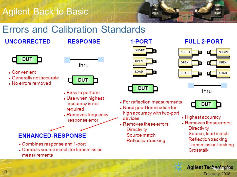 Errors and Calibration Standards