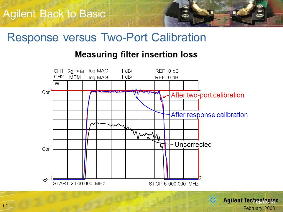 Response versus Two-Port Calibration