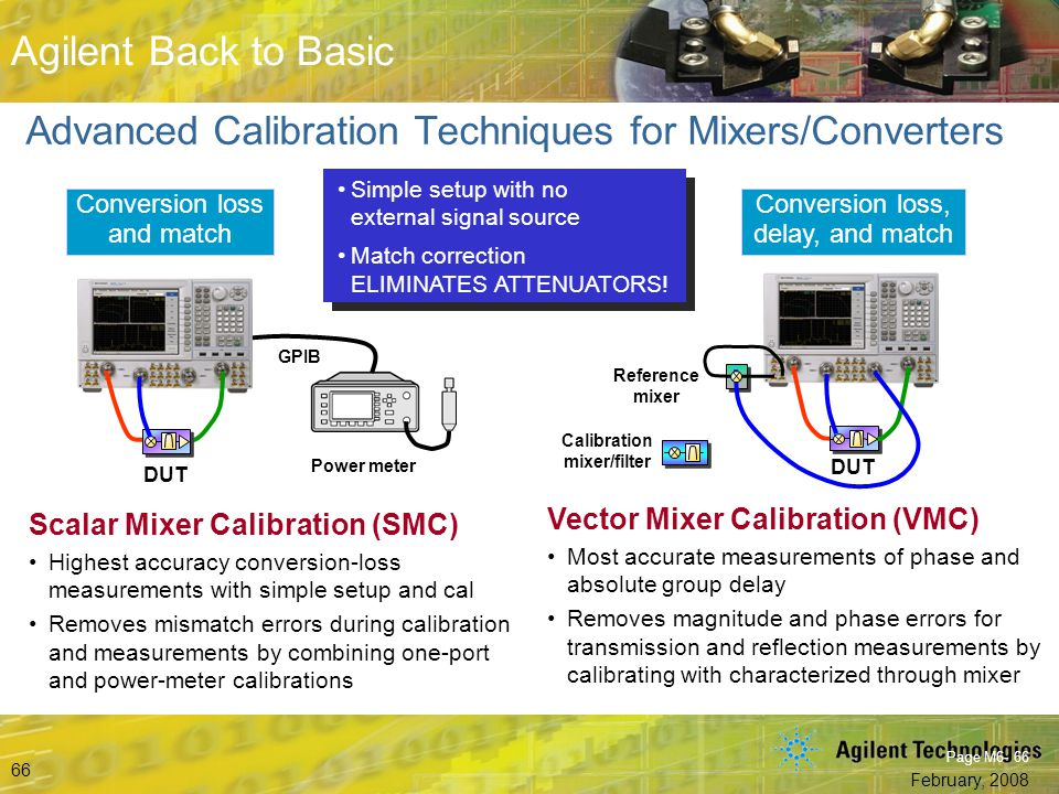 Advanced Calibration Techniques for Mixers/Converters