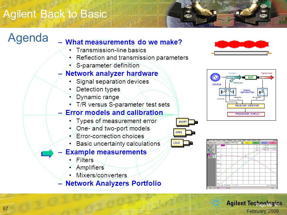 Agenda What measurements do we make Network analyzer hardware
