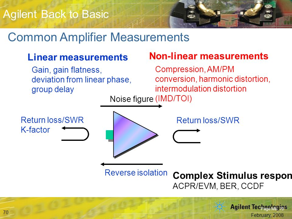 Common Amplifier Measurements