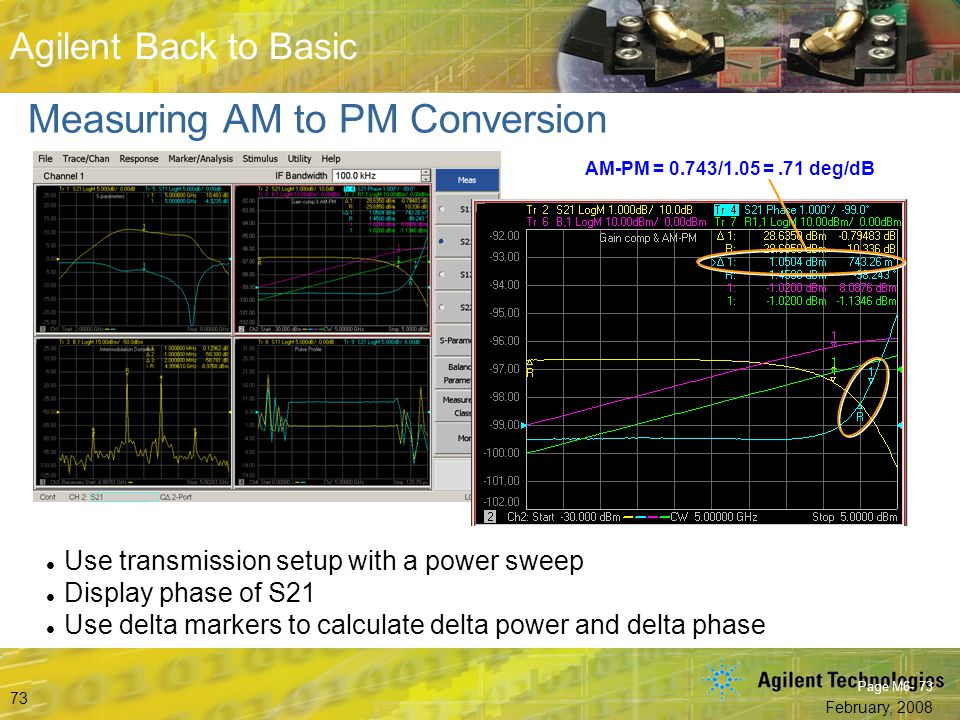 Measuring AM to PM Conversion
