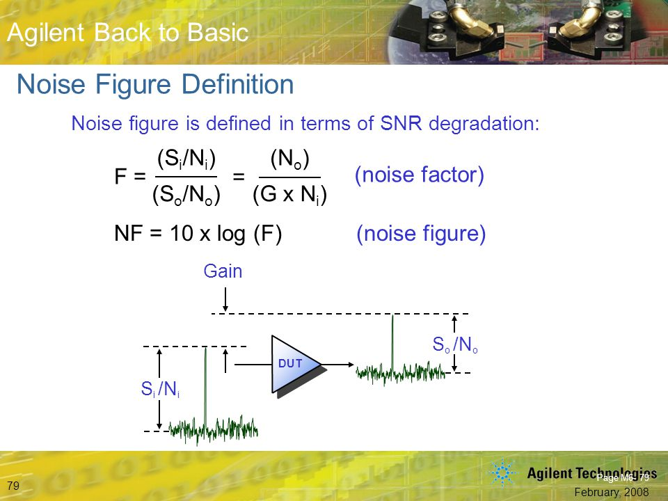 Noise Figure Definition