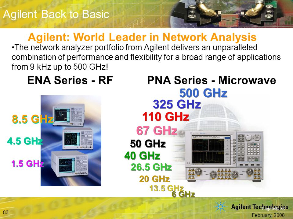 Agilent: World Leader in Network Analysis
