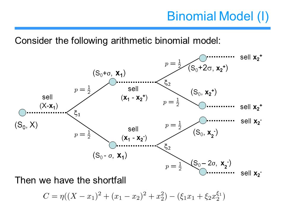 Binomial Model (I) Consider the following arithmetic binomial model: