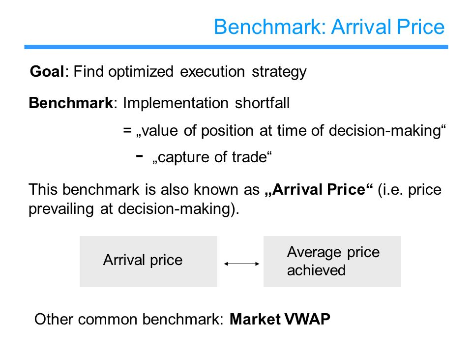 Benchmark: Arrival Price