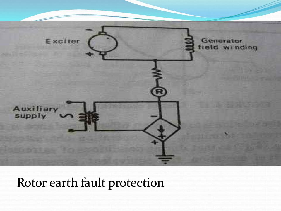 Rotor earth fault protection