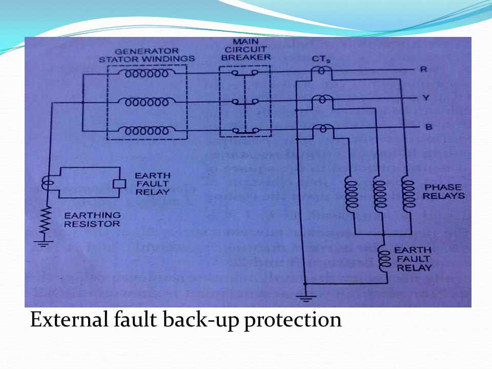 External fault back-up protection
