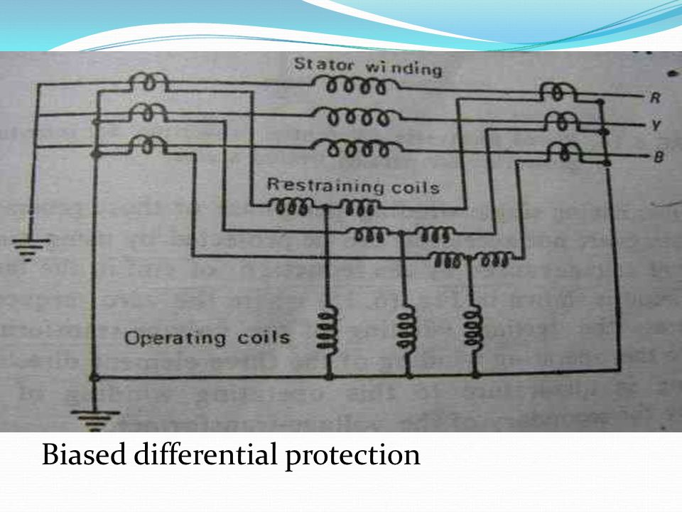 Biased differential protection