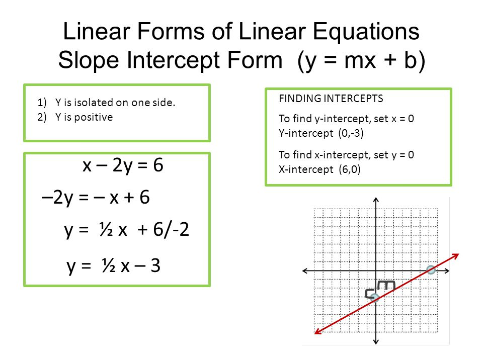 Linear Forms of Linear Equations Slope Intercept Form (y = mx + b)