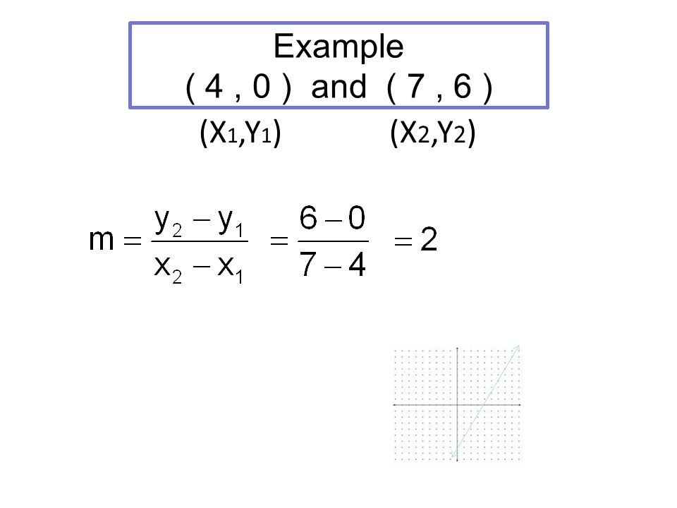 Example ( 4 , 0 ) and ( 7 , 6 ) (X1,Y1) (X2,Y2)