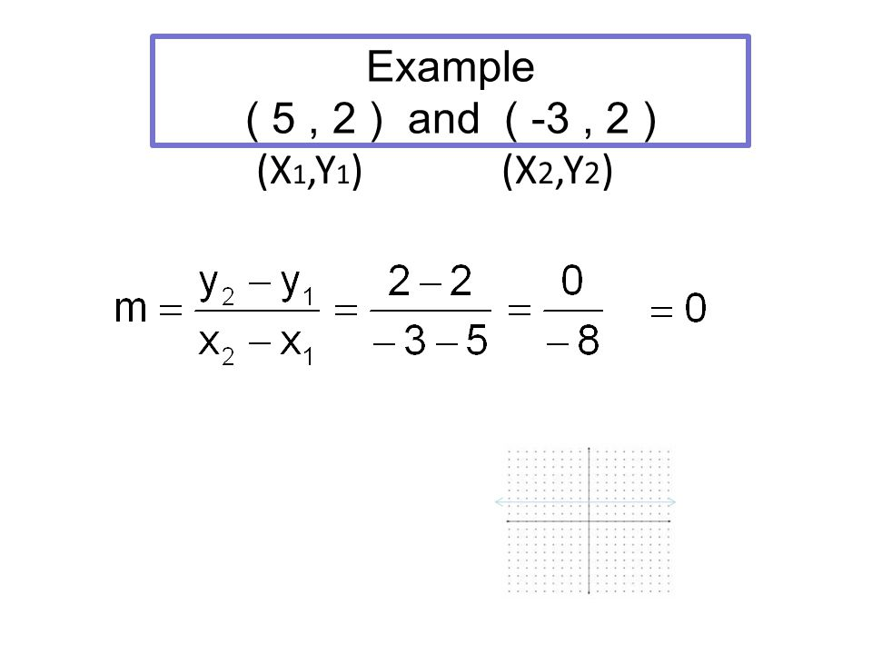 Example ( 5 , 2 ) and ( -3 , 2 ) (X1,Y1) (X2,Y2)