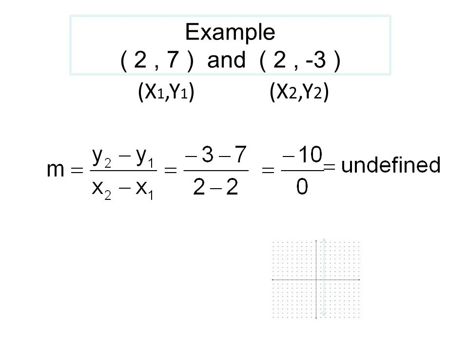 Example ( 2 , 7 ) and ( 2 , -3 ) (X1,Y1) (X2,Y2)