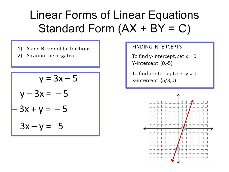 Linear Forms of Linear Equations Standard Form (AX + BY = C)
