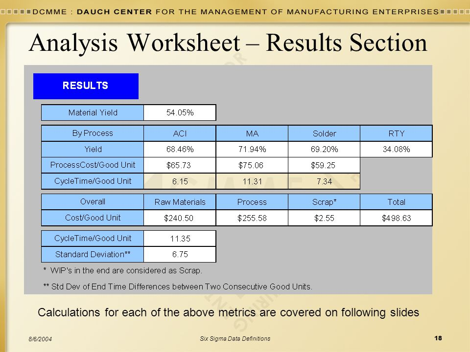 Analysis Worksheet – Results Section
