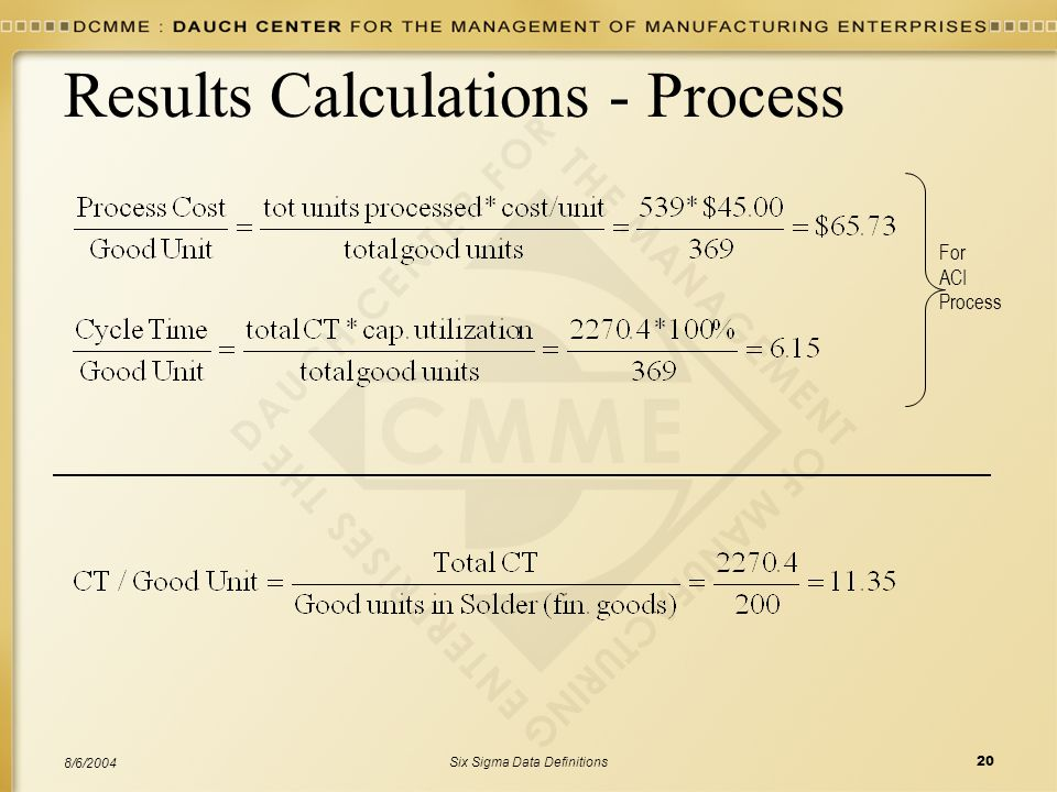 Results Calculations - Process
