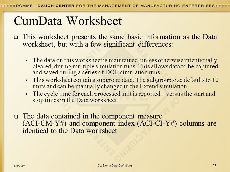 Six Sigma Data Definitions