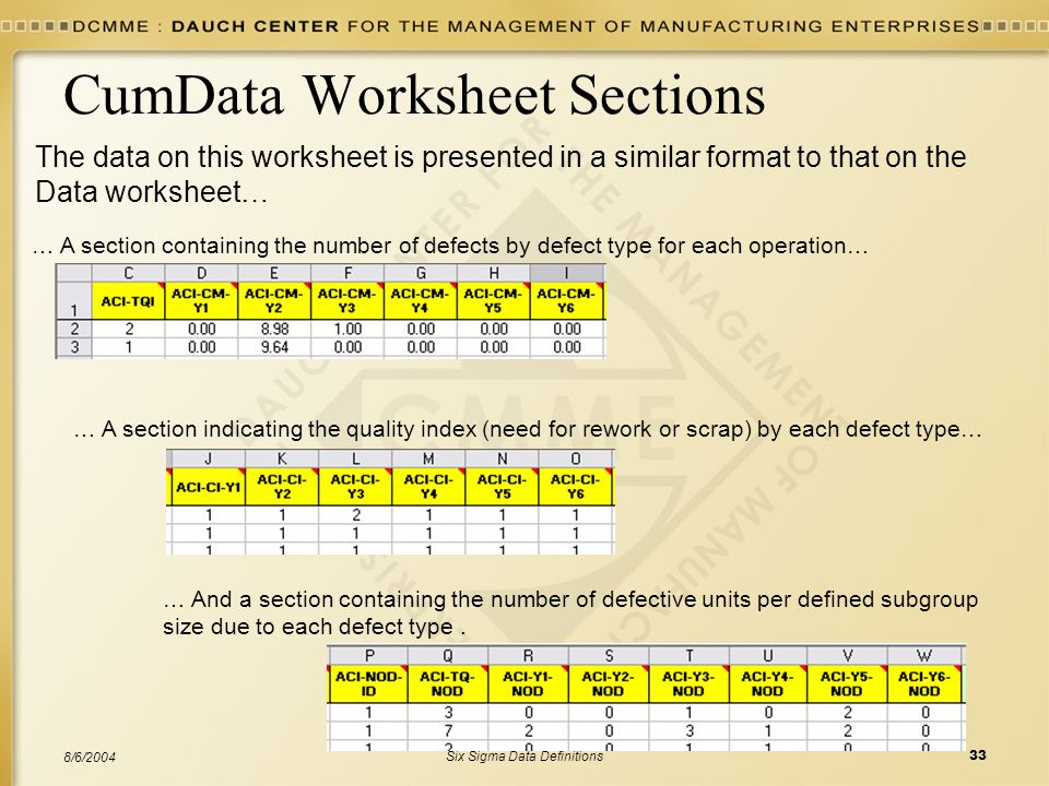 Worksheet Descriptions - ppt download