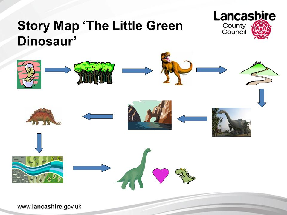 Story Map 'The Little Green Dinosaur'