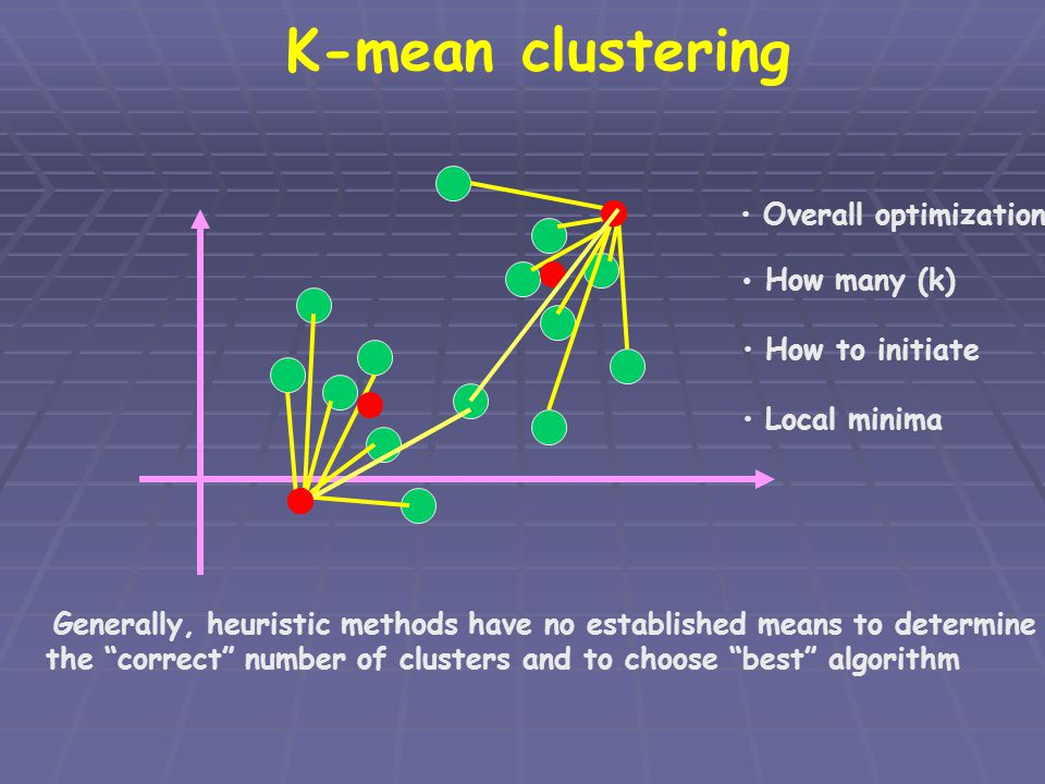 K-mean clustering Overall optimization How to initiate Local minima
