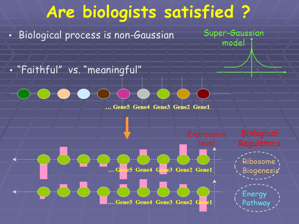 Are biologists satisfied