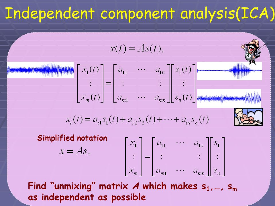 Independent component analysis(ICA)