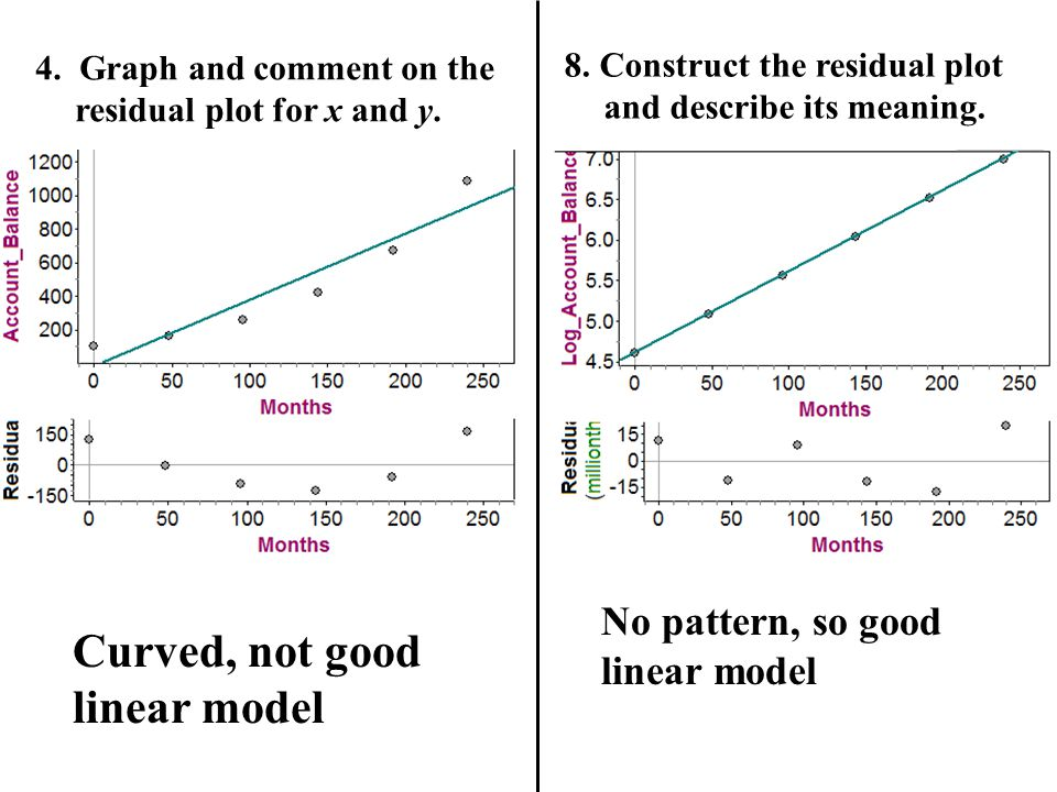 Curved, not good linear model