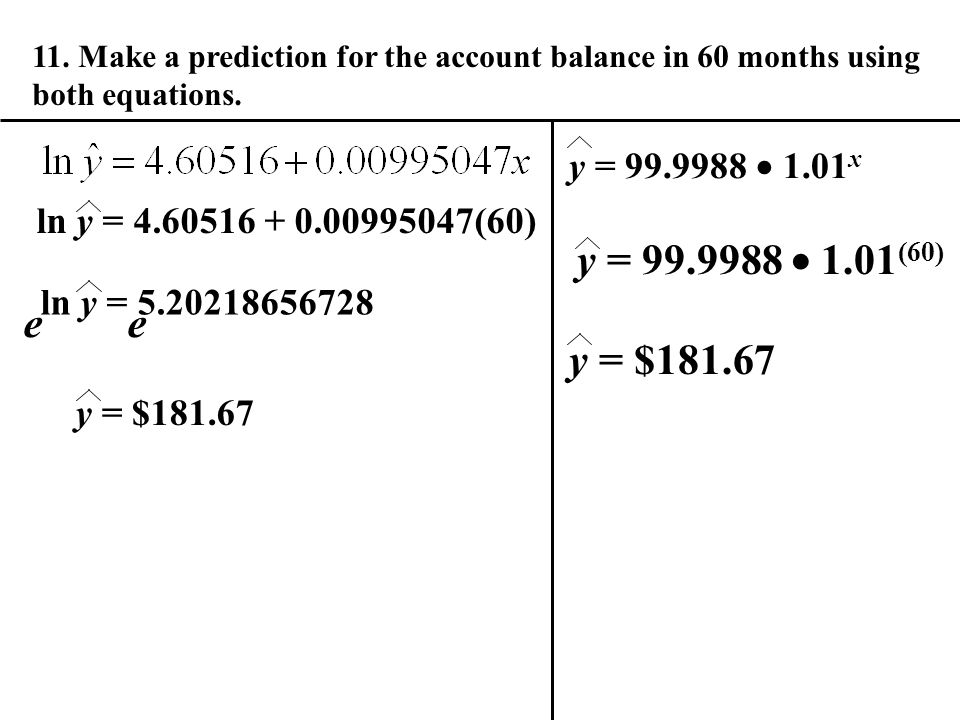 11. Make a prediction for the account balance in 60 months using both equations.