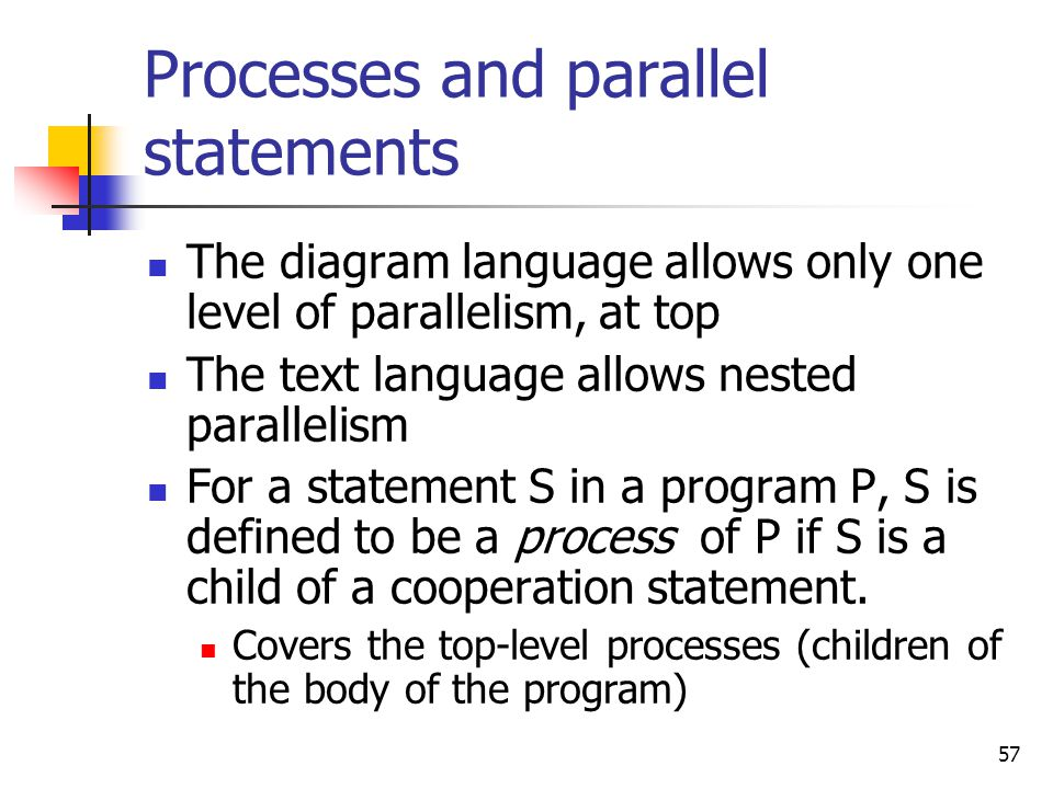 Processes and parallel statements