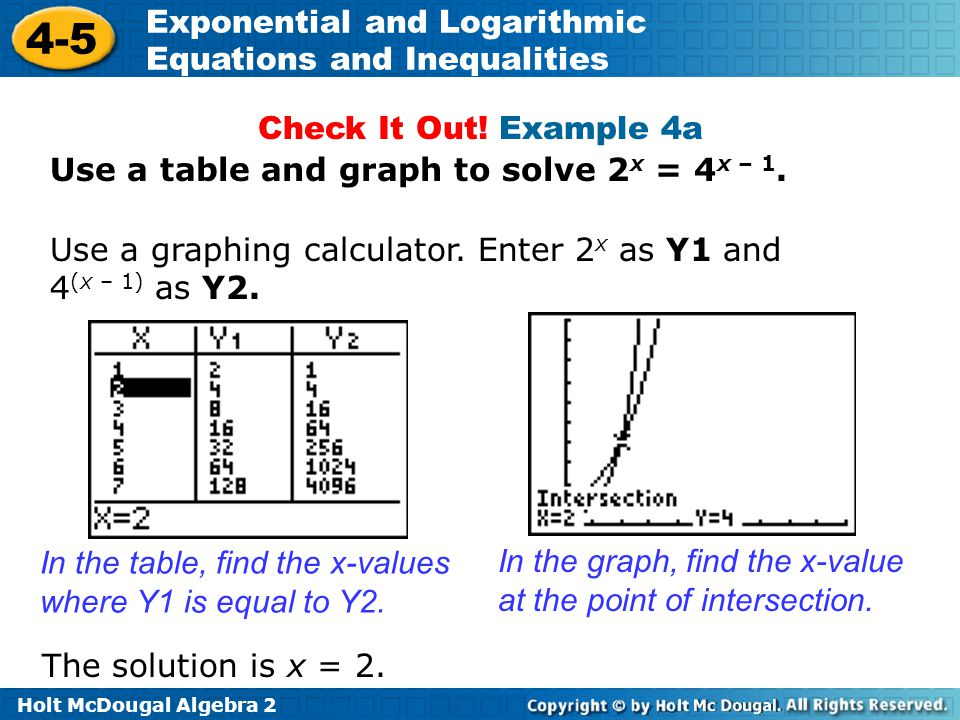 Check It Out! Example 4a Use a table and graph to solve 2x = 4x – 1. Use a graphing calculator. Enter 2x as Y1 and 4(x – 1) as Y2.