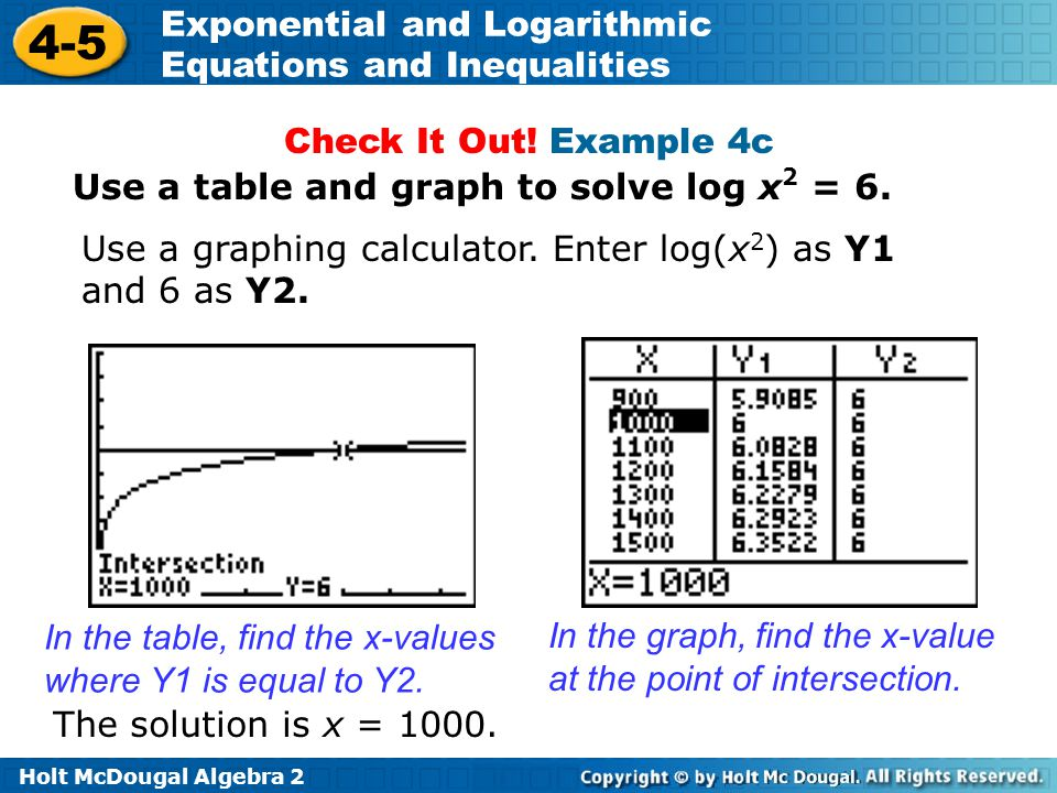 Check It Out! Example 4c Use a table and graph to solve log x2 = 6. Use a graphing calculator. Enter log(x2) as Y1 and 6 as Y2.