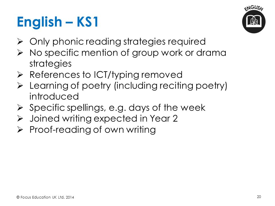 English – KS1 Only phonic reading strategies required