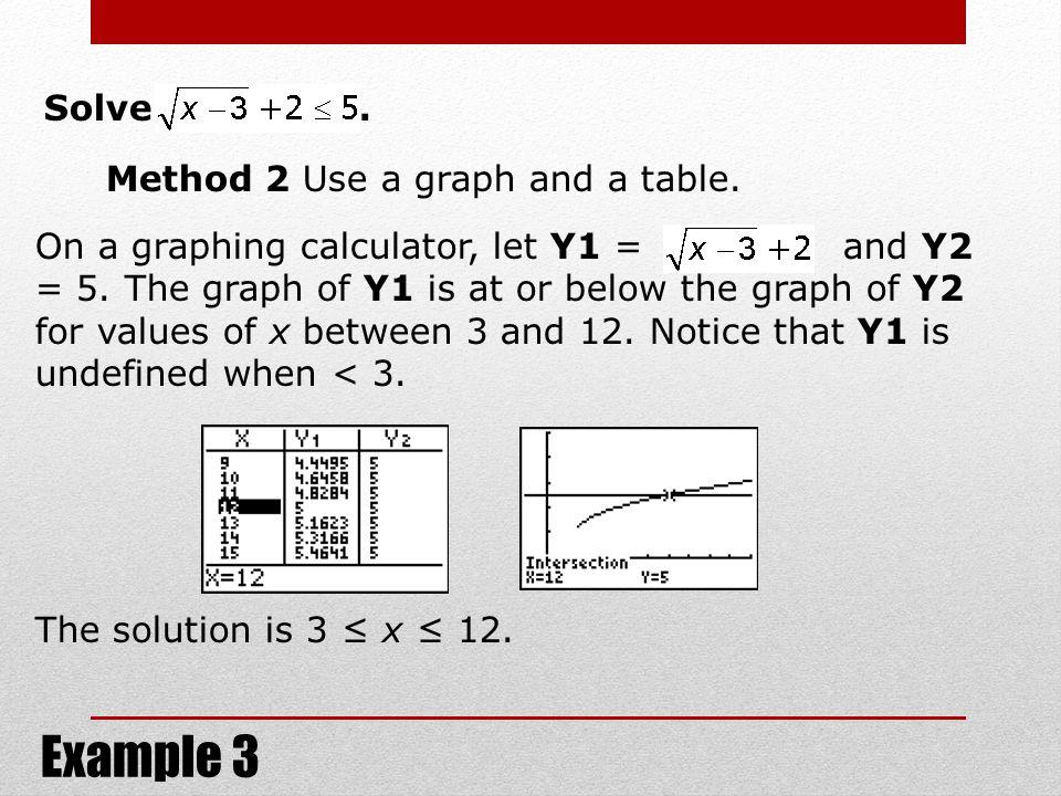 Example 3 Solve . Method 2 Use a graph and a table.