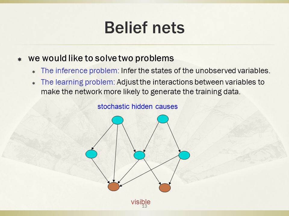 Belief nets we would like to solve two problems