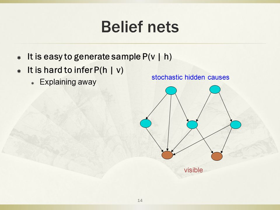 Belief nets It is easy to generate sample P(v | h)