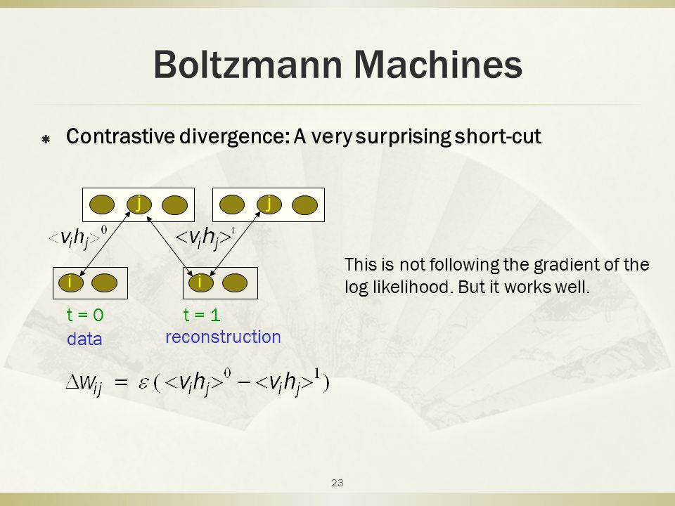 Boltzmann Machines Contrastive divergence: A very surprising short-cut