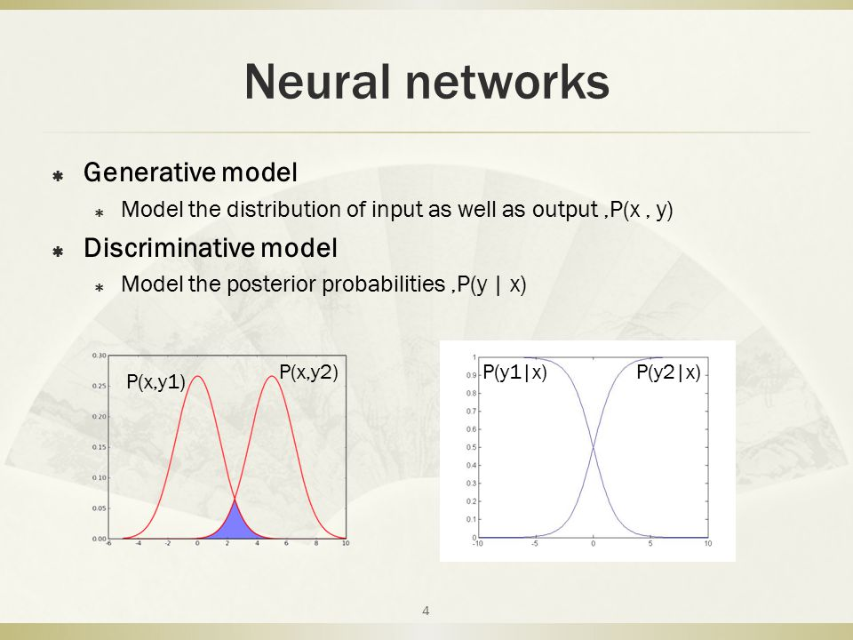 Neural networks Generative model Discriminative model