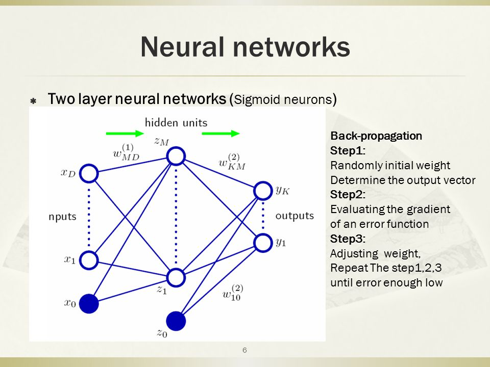 Neural networks Two layer neural networks (Sigmoid neurons)