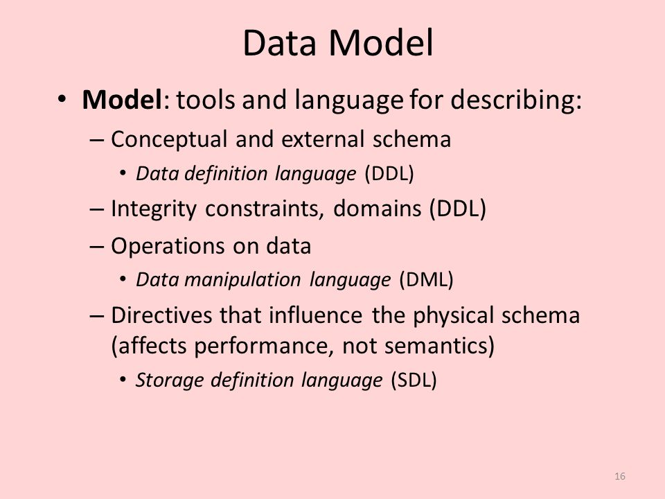 Data Model Model: tools and language for describing:
