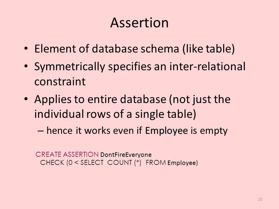 Assertion Element of database schema (like table)